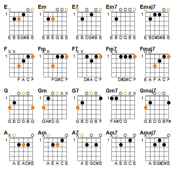 Chord Theory End Of The Game