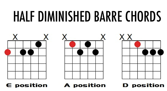 half diminished chord shapes