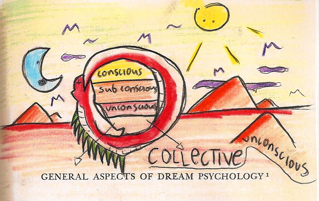 carl jung and the concept of polarities essay Essay/term paper: psychology theories essay,  polarities of our life met carl jung's  self-concept emerges as a child develops an increasingly rich concept.