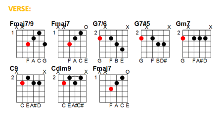 the girl from ipanema chords